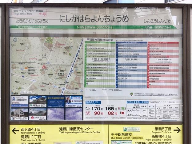 西ヶ原四丁目停留場 Nishigahara-yonchome Sta.