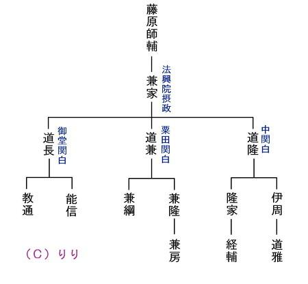 叡山攻め(95) 「小右記」事件簿~中関白家のアラクレ貴公子 ...