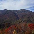 Photos: ヒワ平からの眺め