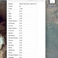Photos: StatCounterのCSVファイルをダウンロードすると、更に詳細なデータ