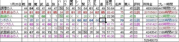 dqx_20150125level