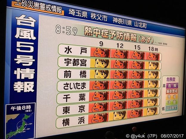 チャリ並み台風5号 ~大雨南風強く蒸し暑さ続く熱中症も朝からRedRedRed…