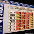 写真: チャリ並み台風5号 ~大雨南風強く蒸し暑さ続く熱中症も朝からRedRedRed…
