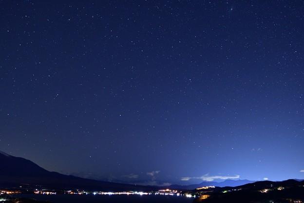 山中湖パノラマ台からの星空