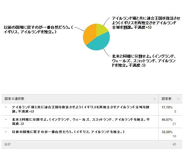 http://art21.photozou.jp/pub/340/2895340/photo/216122386_org.v1419077744.png