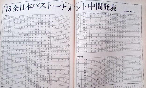 1978年全日本バストーナメント中間発表