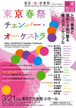 東京春祭チェンバー・オーケストラ2018 東京春祭2018 東京・春・音楽祭2018