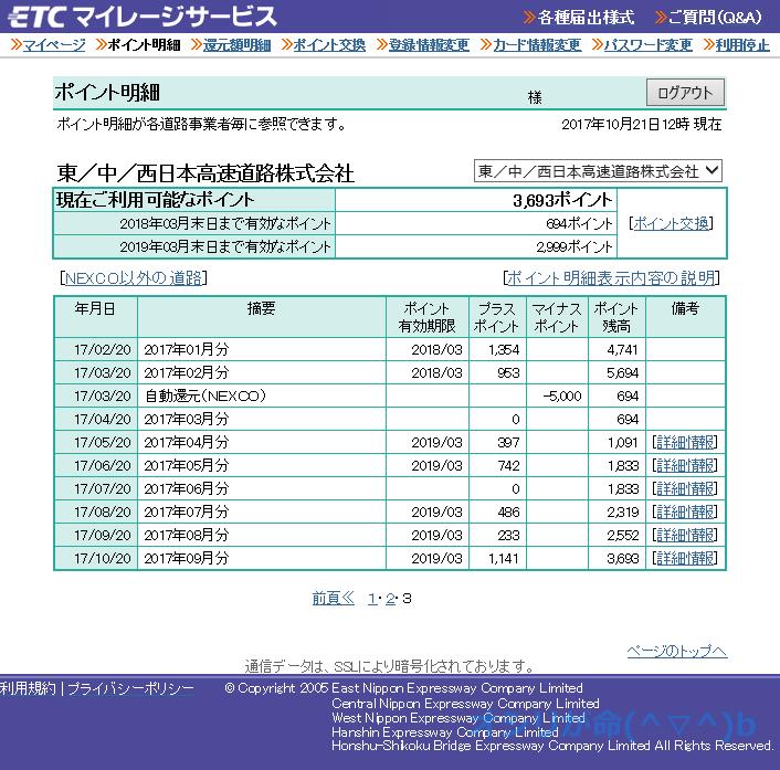 HC17102110