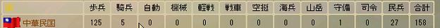 シナ事変敵兵力