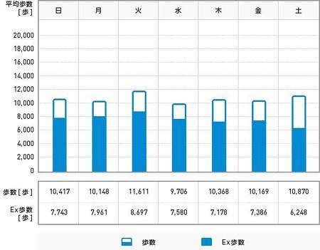 2017.06 よこはまウオーキングポイント 定期レポート 4