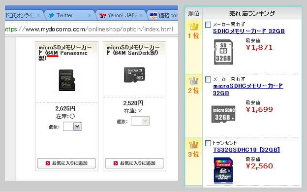 ドコモが64MBのmicroSDを2,625円で売ってるwwwww