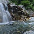 写真: 姥ヶ滝