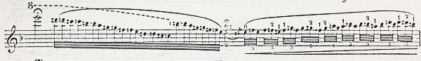 カデンツァの弾き方
