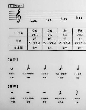 東京・中野・練馬・江古田、ヴァイオリン・ヴィオラ・音楽教室 調号など